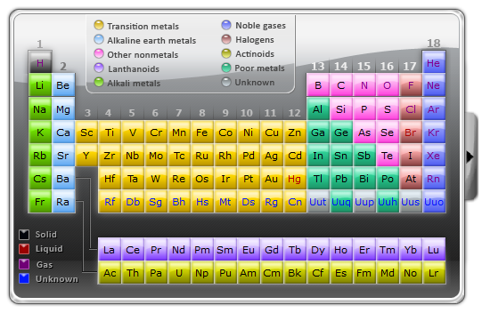 Chemistry periodic table of elements kludget widget engine an interactive mac widget for learning periodic table of elements urtaz Image collections